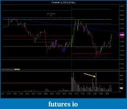 Two Line Trading-ym-1_12_2010-5-min-andrewandfredy.jpg