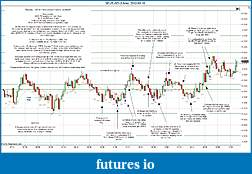 Trading spot fx euro using price action-2012-03-15-market-structure.jpg