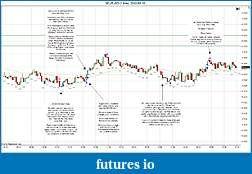 Trading spot fx euro using price action-2012-03-15-trades-.jpg