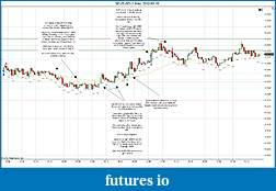 Trading spot fx euro using price action-2012-03-15-trades-b.jpg
