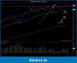 Two Line Trading-ym-1_13_2010-1440-min-secret.jpg
