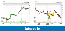 Day Trading Stocks with Discretion-20120315whr01.png