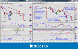 David_R's Trading Journey Journal (Pls comment)-cl-11210.png