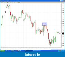 Price Action Setups-thewall.jpg