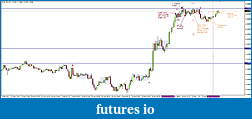 Ward's EUR/USD spot fx journal-16-ttf.jpg