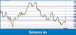 Ward's EUR/USD spot fx journal-16-htf.jpg