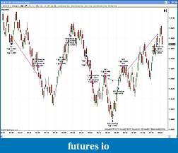 Viper Trading Systems Indicator-viper6e2_1.jpg