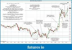 Trading spot fx euro using price action-2012-03-16-market-structure.jpg