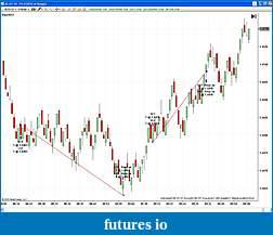 Viper Trading Systems Indicator-viper6e2_2.jpg
