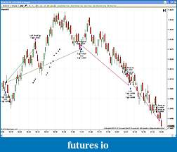 Viper Trading Systems Indicator-viper6e2_3.jpg