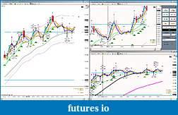 Ctrl-Alt-Del Reboot Trading Journal-3_16_12-charts.jpg