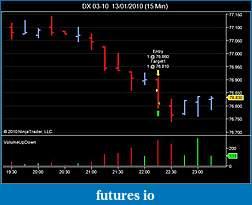Two Line Trading-dx-03-10-13_01_2010-15-min-.jpg