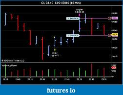 Two Line Trading-cl-03-10-13_01_2010-15-min-.jpg