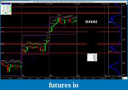 GFIs1 1 DAX trade per day journal-twogaps.jpg