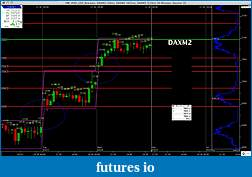 GFIs1 1 DAX trade per day journal-onlyonegap1.jpg
