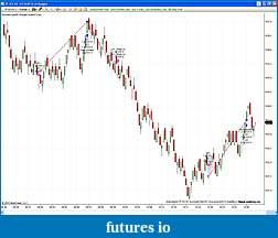 Viper Trading Systems Indicator-tf11310_1.jpg