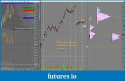 FESX Trading Journal Using GOM Indicators-pre_market_for_19032012.png