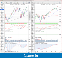 Trading breakouts with stage analysis-spx_weekly_16_3_12.png
