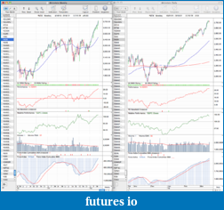 Trading breakouts with stage analysis-ndx_weekly_16_3_12.png