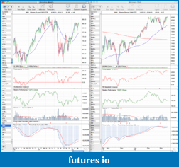 Trading breakouts with stage analysis-iwm_weekly_16_3_12.png