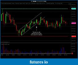Maletor's Daily Market Review-reason-take-off-friday-after-lunch.jpg
