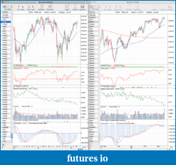 Trading breakouts with stage analysis-ftse100_weekly_16_3_12.png