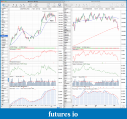 Trading breakouts with stage analysis-us_30yr_treasuries_16_3_12.png