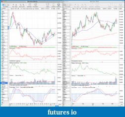 Trading breakouts with stage analysis-dx_weekly_16_3_12.png