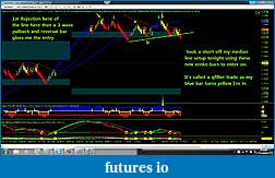 Swing trading with Andrew's Forks and volume analysis-eu-short.jpg