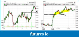 Day Trading Stocks with Discretion-20120316apa01.png