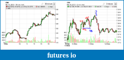 Day Trading Stocks with Discretion-20120316cmi02.png