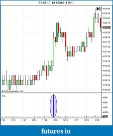 How to use volume in your trading-es-03-10-1_13_2010-1-min-.jpg
