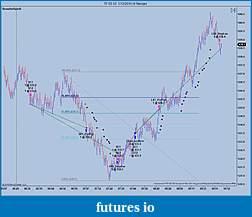Viper Trading Systems Indicator-tf-live-trades.jpg
