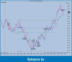 Viper Trading Systems Indicator-tf-refreshed.jpg