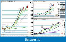 Ctrl-Alt-Del Reboot Trading Journal-3-19-12-charts.jpg