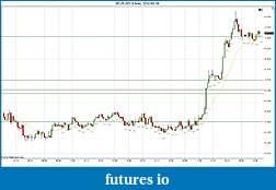 Click image for larger version  Name:2012-03-19 Market Structure.jpg Views:71 Size:157.4 KB ID:67064