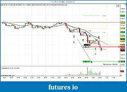 This is good advise, so I will follow it...-cl-05-12-5-min-short-20_03_2012.jpg