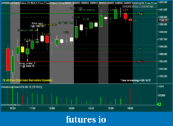 Safin's Trading Journal-es_20mar2012_160000.png