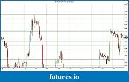 Trading spot fx euro using price action-2012-03-20-sr.jpg