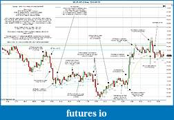 Trading spot fx euro using price action-2012-03-20-market-structure.jpg