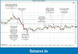Trading spot fx euro using price action-2012-03-20-trades-.jpg
