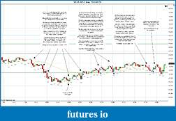 Trading spot fx euro using price action-2012-03-20-trades-b.jpg