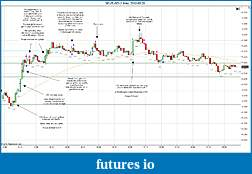 Trading spot fx euro using price action-2012-03-20-trades-c.jpg