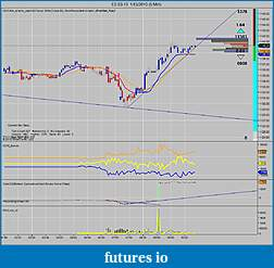 Book Discussion: Reading Price Charts Bar by Bar by Al Brooks-es-03-10-1_13_2010-5-min-1046.jpg