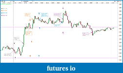 Ward's EUR/USD spot fx journal-20-ltf-oanda.jpg
