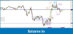 Ward's EUR/USD spot fx journal-20-ttf.jpg