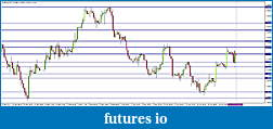 Ward's EUR/USD spot fx journal-20-htf.jpg