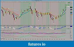 Ctrl-Alt-Del Reboot Trading Journal-6e-06-12-4-rangenogap-3-3_20_2012.jpg