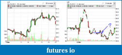 Day Trading Stocks with Discretion-20120319lh01.png