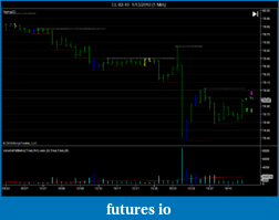How to use volume in your trading-cl-02-10-1_13_2010-1-min-ci.png
